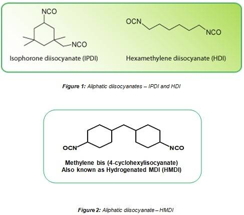 Chemical Composition of the Aliphatic Diisocyanates