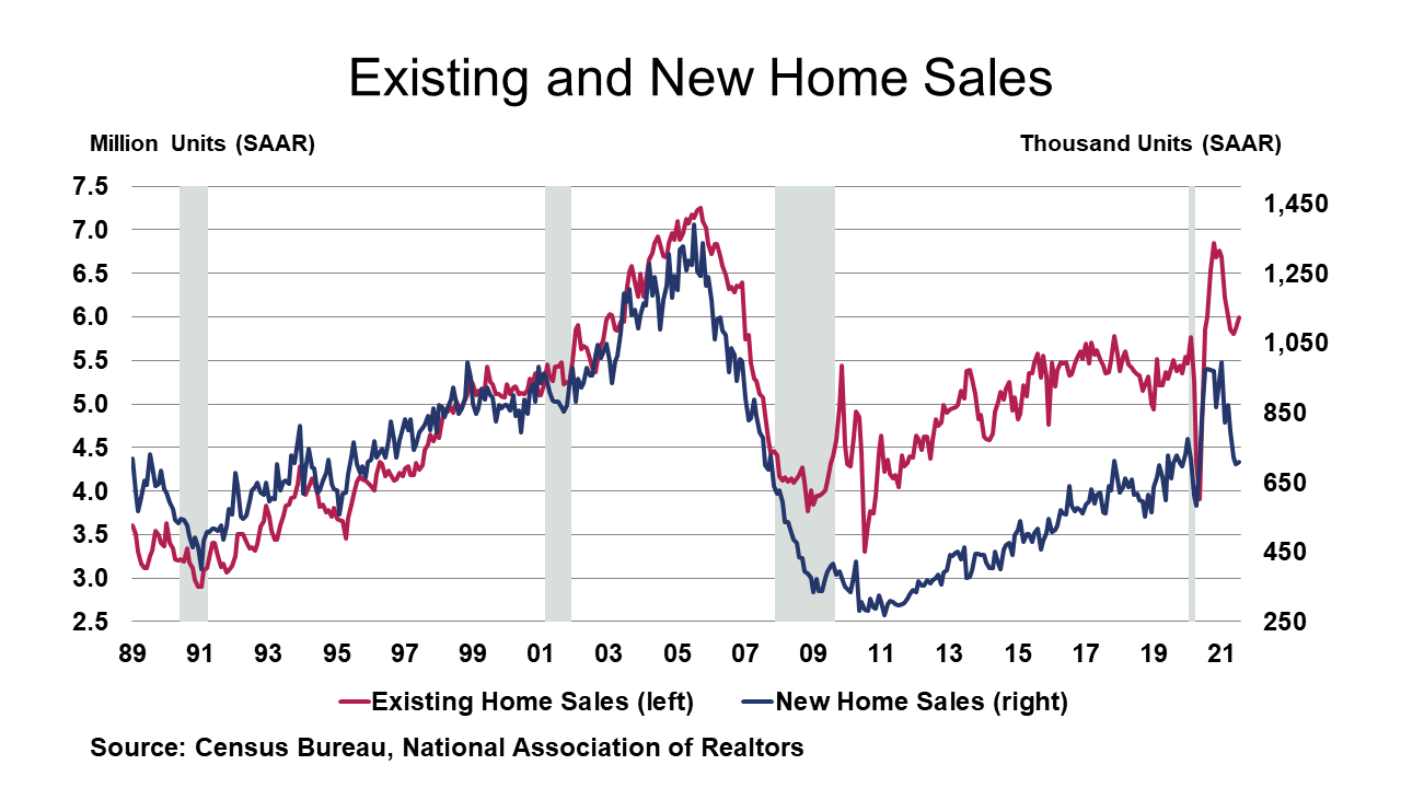 Existing and New Home Sales August 27, 2021