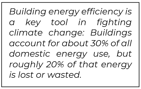 Building energy efficiency is a key tool in fighting climate change: Buildings account for about 30% of all domestic energy use, but roughly 20% of that energy is lost or wasted.